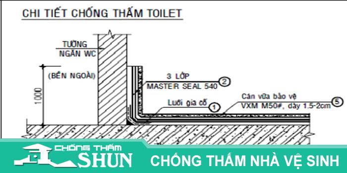 Chuyên nhận chống thấm nhà vệ sinh tại quận 1 giá rẻ